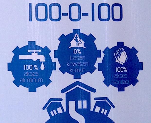 100 0 100
