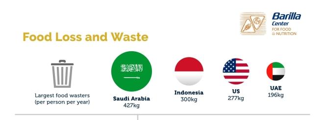 food-waste_hi-res.jpg